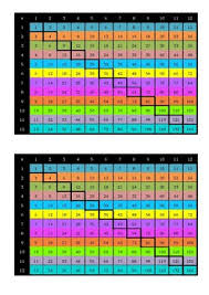 12 X 12 Times Table Charts