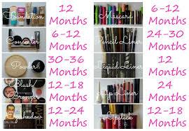 Makeup Expiration Chart Makeup Expiration Dates Should I Save Or Toss Boston