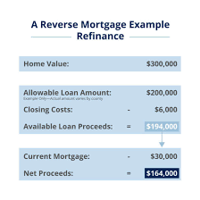 - Inc Mortgages Residential Mortgage Primary Reverse California