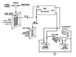 rv inverter wiring diagram RV Inverter Wiring Diagram at Inverter Generator Wiring Diagram