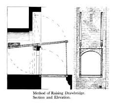 architectural drawings of bridges. Architectural Drawings Of Bridges E
