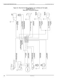 car 99 softail wiring diagram wiring diagrams page club chopper Harley 2015 Wiring Diagrams Online wiring diagrams page club chopper forums thunderheart rear harness wiring diagram heritage softail harley diagram