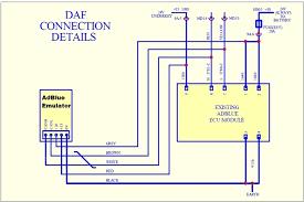 volvo adblue wiring diagram volvo wiring diagrams online new truck adblue emulator for daf