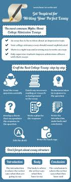 17 best images about how to write a research paper fast on this infographic presentation presents about how to write an essay to get the best information please here