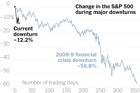 Stock Market Today: Live Updates and Coverage - The New York Times