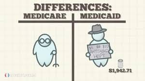 Medicare Vs Medicaid Chart Medicare Vs Medicaid