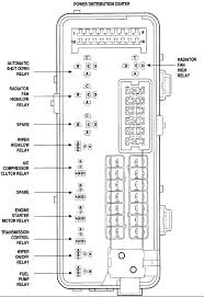 astonishing 2010 chrysler town and country fuse box diagram photos 1999 chrysler town and country fuse box location cool 2004 chrysler town and country fuse box diagram pictures best