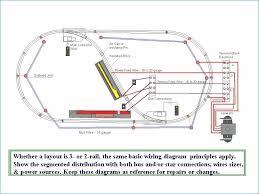 lionel train wiring diagram best wiring diagram image 2018 rh diagram oceanodigital us railroad wiring model