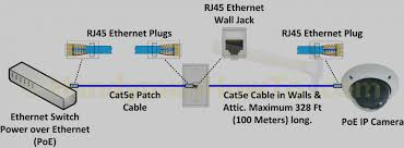 cat5e cable diagram contemporary cat5e jack wiring diagram picture collection the wire