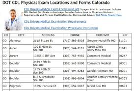 Physical Assessment Form Cool Medical Directory Basic Listing Two Lines Text 44 Month