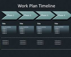 work plan examples workplan timeline powerpoint template