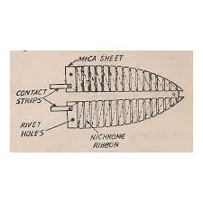 information about the electric iron invention how an electric heating element