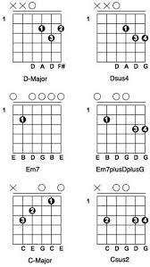 How To Play Em7 Bar Chord Chart