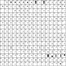 Ansi Character Chart Character Encoding