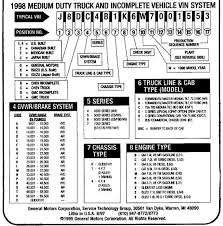 Chevy Truck Dimensions Chart Chevy Truck Vin Decoder Chart Chevy Circuit Diagrams