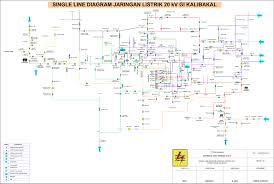 single line diagram kv single image wiring diagram single line diagram 20 kv ady1607 on single line diagram 20 kv