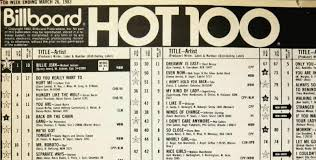 Billboard Charts 1973 Top 100 Songs That Should Have Been Top Ten Hits Vol 1 Or Has