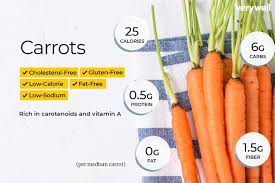 Carrots Glycemic Index Chart Calories Carbs And Health Benefits Of Carrots