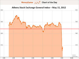 Chart Of The Day The Greek Stock Market Business Insider
