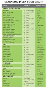 21 Lovely Fruit Glycemic Index Chart