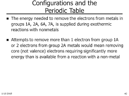 George Mason University General Chemistry 211 Chapter 8 - ppt download