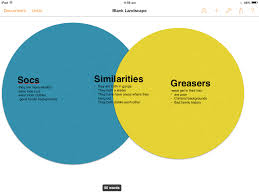 english ginabeswick the outsiders venn diagram