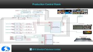 broadcast tv station concept production control room 12