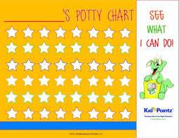 Potty Training Charts For Kids Potty Training How To Potty Train Toddlers Kid Pointz