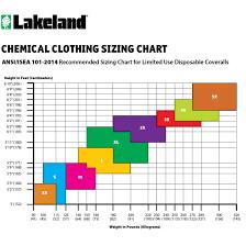 Tychem Size Chart Lakeland Chemmax 3 Coverall