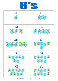 Skip Counting By 16 Chart Skip Counting By 8s Chart And Learning Video