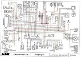 solved ktm duke 200 wiring diagram fixya ktm duke 200 wiring diagram wire dia nceb313dkwd1sf5mzoyz0jbh 3 0 jpg