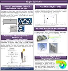 Design And Optimization Of Energy Systems By Prof C Balaji G Saravana Kumar