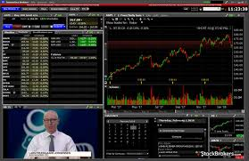 What Is The Best Charting Software For Day Trading 5 Best Day Trading Platforms For 2019 Stockbrokers Com