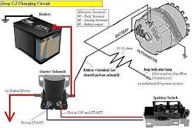alternator wiring problem jeepforum Wiring Diagram For Hyster 50 Forklift S50FT Headlight