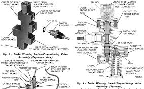 97 f150 wiring diagram radio images dodge brake proportioning valve diagram valve but if it is an integral