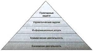 Информационная безопасность Значимость безопасности информации для различных специалистов с позиции компании и заинтересованных лиц