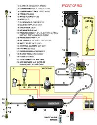 Air Compressor Conversion Chart York Onboard Air Compressor