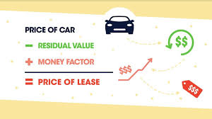 Leasing Vs Buying A Car These 9 Questions Will Tell You