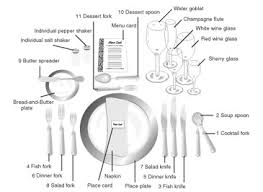 formal dining place setting picture. most of the places we dine have a more casual atmosphere where knife, steak and fork are wrapped in napkin so if you not familiar with it, formal dining place setting picture