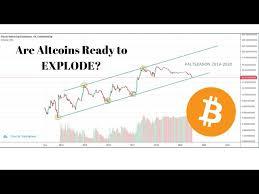 Crypto Trader Predicts Nearing Alt Season As Bitcoin