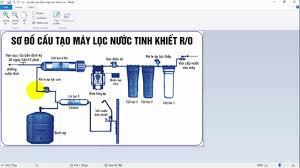 Sơ đồ điện máy lọc nước RO, nguyên lý hoạt động và lưu ý khi mua -  Majamja.com
