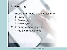 academic success center essay writing the steps in the process  2 academic success center prewriting 1 brainstorm topics and choose one 1 listing 2 writing 3 web diagram 2 prepare outline of ideas 3