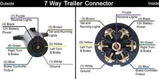 peterson trailer lights wiring diagram wiring diagram and Trailer Lights Wiring Diagram 7 Pin trailer lights wiring diagram 7 pin best sample detail boat with regard to peterson trailer lights trailer light wiring diagram 7 pin