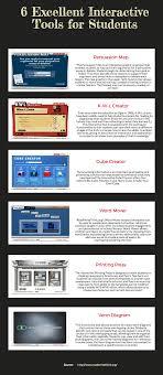 Interactive Venn Diagram Generator Read Write Think Interactive Venn Diagram Kadil
