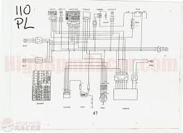 110cc wiring diagram 50cc chinese atv wiring diagram \u2022 free wiring chinese atv ignition switch bypass at Chinese 110cc Atv Wiring Diagram