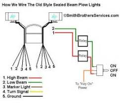 fisher minute mount 2 plow wiring schematic images plow wiring headlamp electrical schematics for straight fisher plows