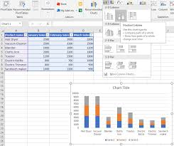 Excel Create A Chart From Selected Range Of Cells Create A Chart From The Selected Range Of Cells Top 4 Ways