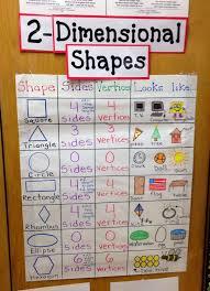 2d Shapes Great Ideas For Teachers Shape Anchor