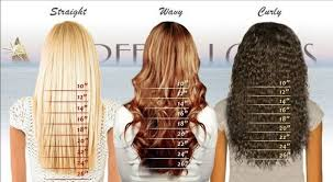 Hair Length Chart Sold By Divahairtrendz On Storenvy