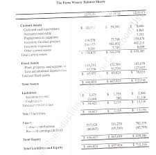 Balance Sheet Projections Using The Information In The Balance Sheet For Dec